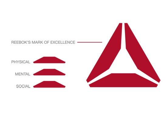 Mẫu thiết kế logo Reebok được thiết kế lại
